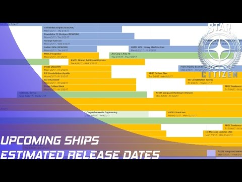 Star Citizen: Ship Estimated Release Dates!