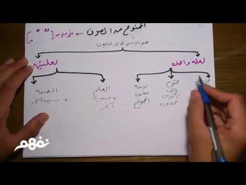 الممنوع من الصرف - لغة عربية - للأول الثانوي - موقع نفهم - موقع نفهم