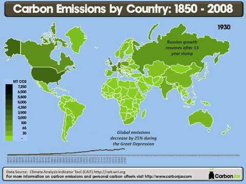 Carbon Emissions by Country - 1850 to 2008