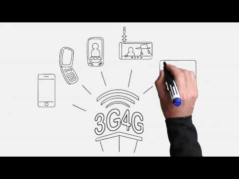 Evolution of Telecom Industry - Whiteboard Animation