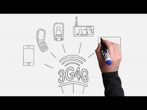 Evolution Of Telecom Industry - Whiteboard Animation