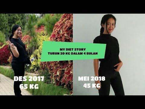 3 Resep Diet Pepaya Turun BB Dalam 7 Hari