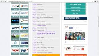 Video Jadwal Acara TV Hari Ini - ANTV - Senin, 16 Desember 2013 download MP3, 3GP, MP4, WEBM, AVI, FLV Juni 2017
