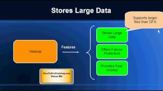Hadoop Tutorial 12 - Adressing Limitations of Distributed File System