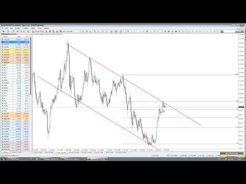 Золотая середина торговли с помощью стратегии «Уровни коррекции Фибоначчи»