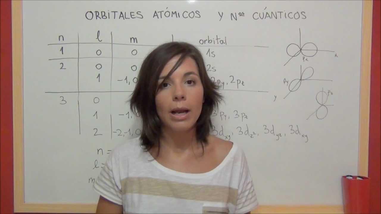 qumica orbitales atmicos y nmeros cunticos youtube