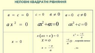 Алгебра 8 клас квадратні рівняня