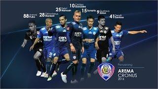 [Video Interaktif] Profil Pemain Dan Pelatih Arema Cronus 2016
