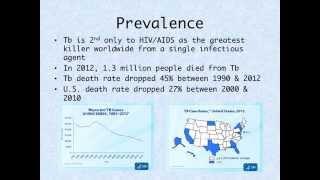 TB Public Info Video