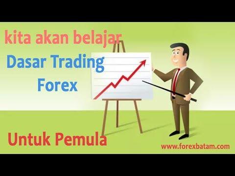 Belajar Trading Forex Dasar Level 1.