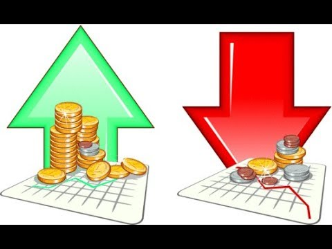 Automatic Buy Sell software positional / swing trading with Nifty Analysis