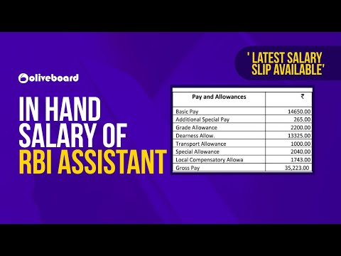 In Hand Salary Of RBI Assistant   RBI Assistant Perks & Benefits   RBI Assistant 2020