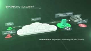 Enhanced Security - Physical and Digital Security to Protect Your Business