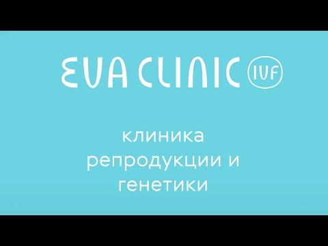 Эхогистеросальпингоскопия -  УЗ-диагностика на проходимость маточных труб