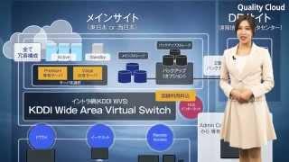 KDDI クラウドプラットフォームサービスのご紹介(Long Version)