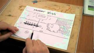 Chris Browne Cartooning Tips