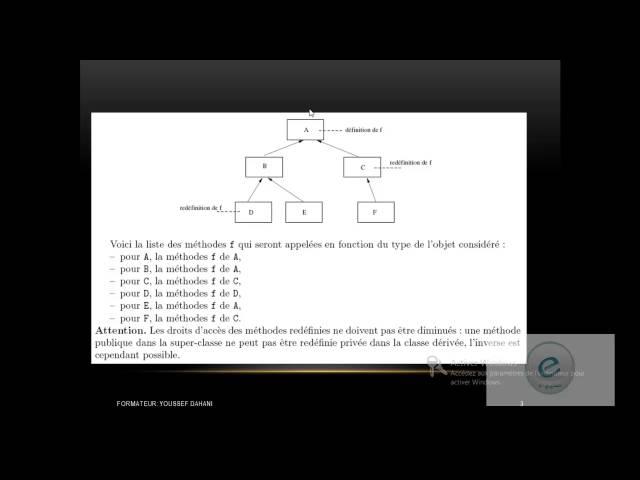 Java : Surdéfinition, redéfinition et héritage