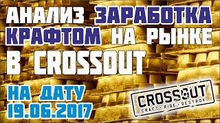 Как играть в Crossout!? [5.1] - Как зарабатывать золото? - Всё, что нужно знать о рынке в Кроссаут.