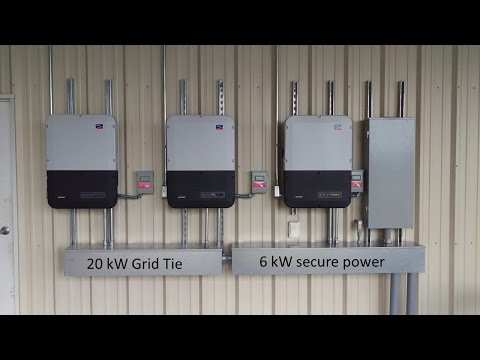 20kW Net Meter with 6kW Backup