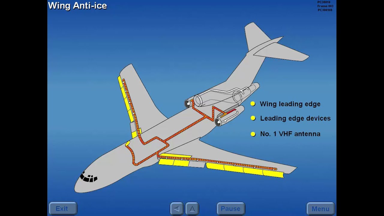 B727 Ice and Rain Protection - General Description - YouTube