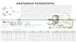 Обзор резонаторов и фильтров(Подписывайтесь на нашу группу Вконтакте — http://vk.com/chipidip, и Facebook — https://www.facebook.com/chipidip * Резонансные контур..., 2013-09-24T23:06:51.000Z)