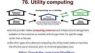 Lesson 76.  Utility Computing