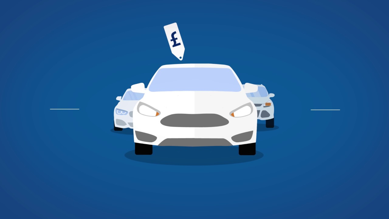 Car Finance Apply Online For Car Finance Plus Bank Of Scotland