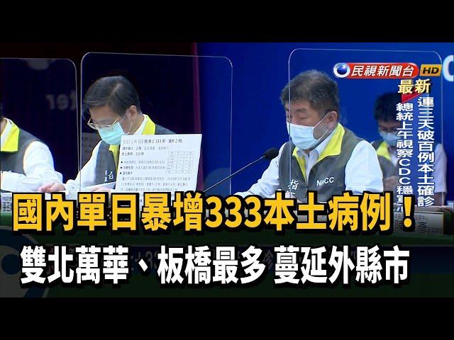 國內單日暴增333本土病例 雙北萬華.板橋最多-民視台語新聞