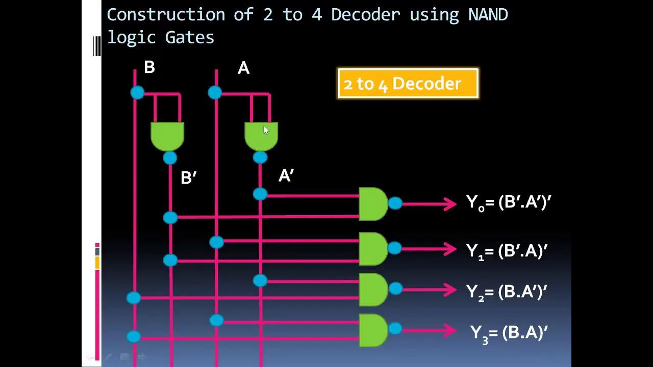 Decoder And Half Adder Using It Youtube 2 4 Logic Diagram