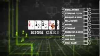 How To Play Poker   Texas Holdem Poker For Beginners   PokerStars