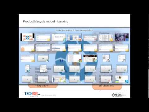 Building products of the future using the Customer Life cycle model