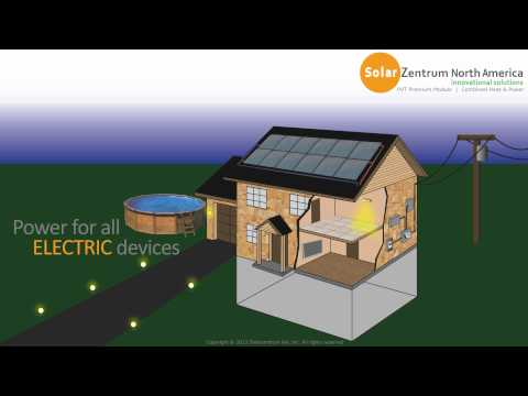 """SolarZentrum North America - PV-Therm """"How it works"""""""