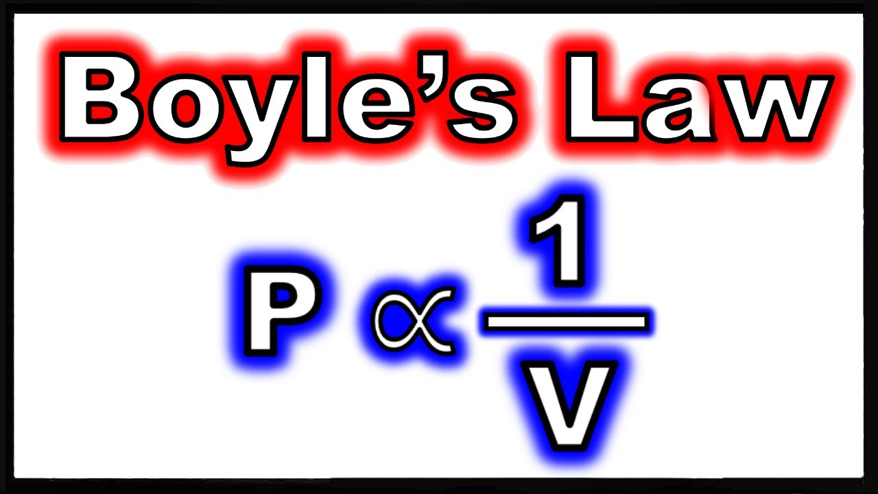 boyles law experiment lab report discussion