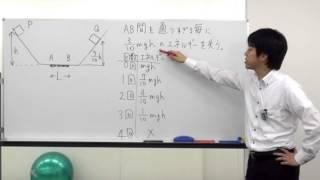 センター物理 §1-3 高速解説