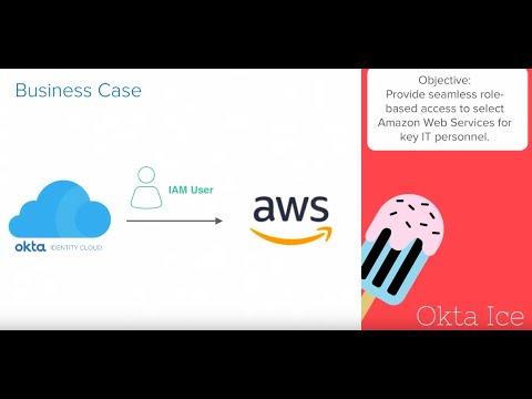 Okta Product Demos | Okta and AWS Integration