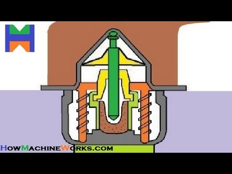 Image Result For How Does An Expansion Tank Work On A Water Heater