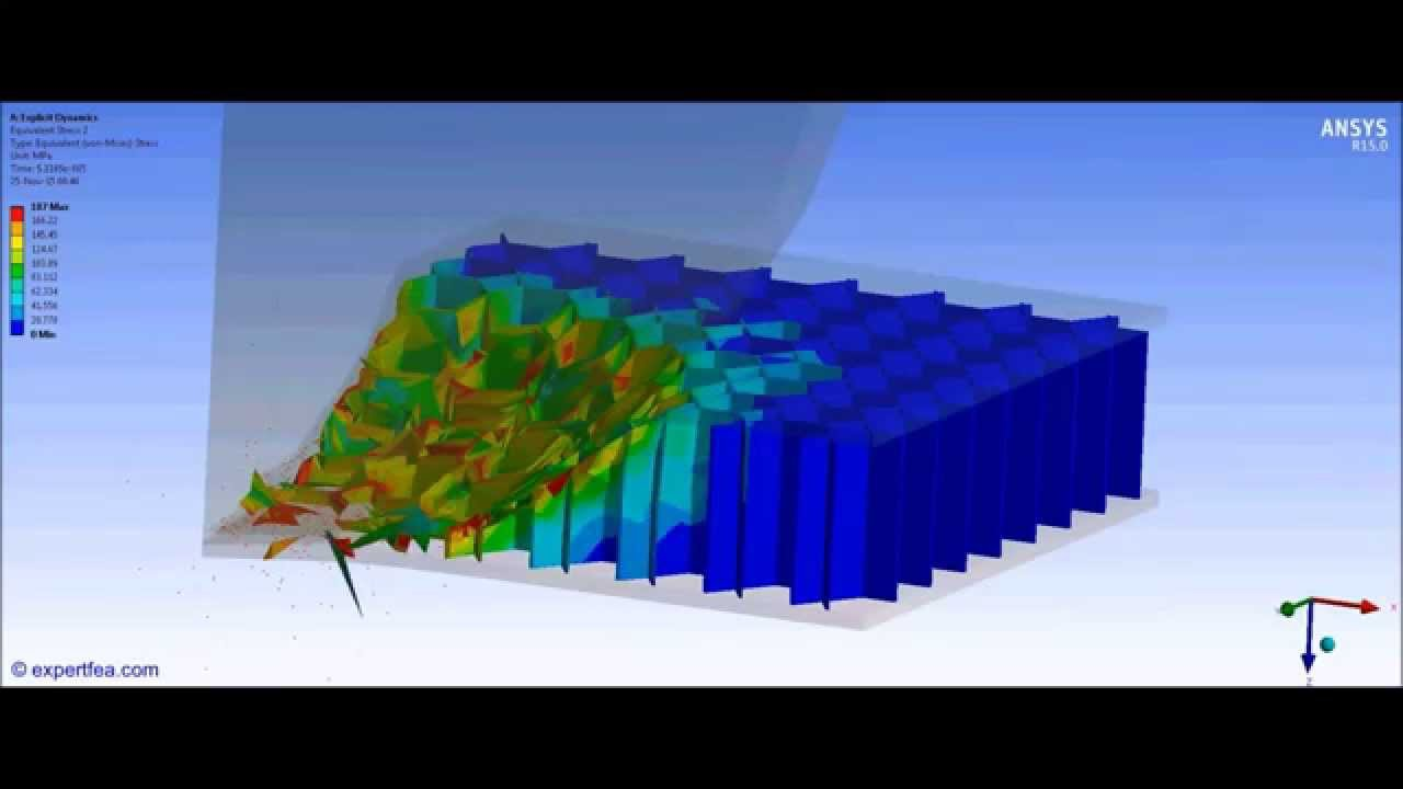 Ansys Wb Finite Element Analysis Crash Test Of A