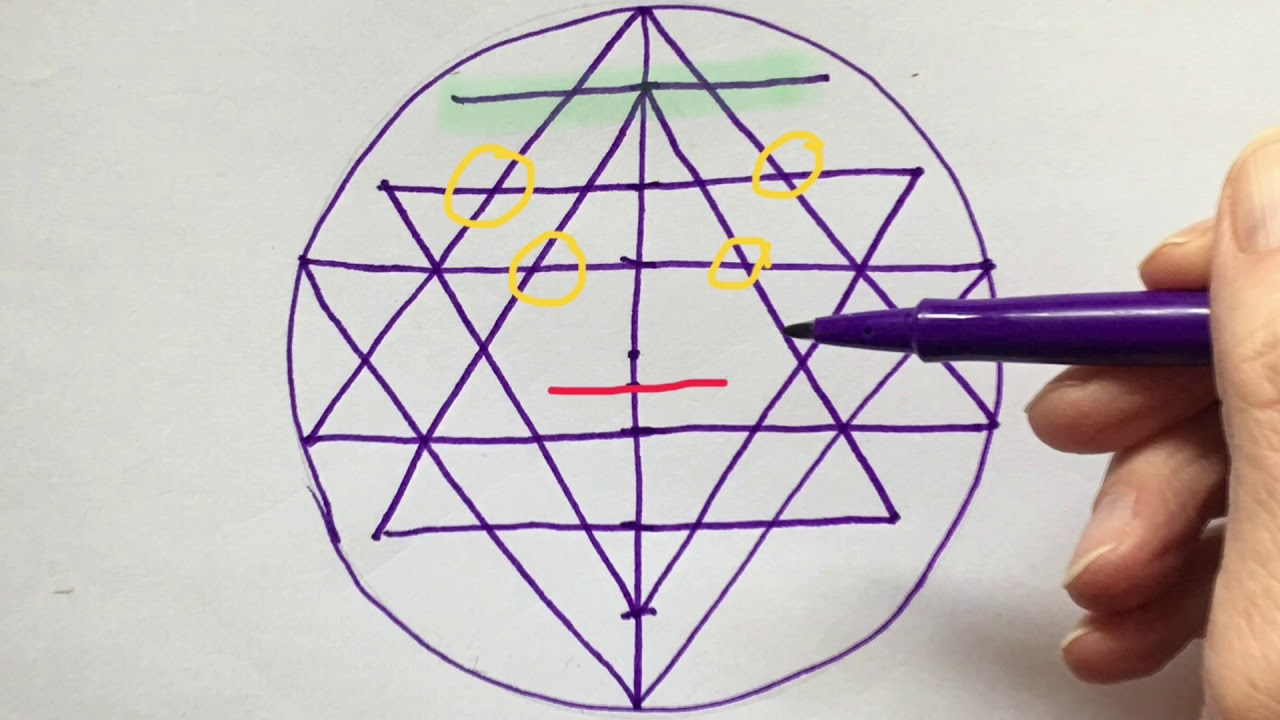 Drawing The Sri Yantra Freehand With Sarah Tomlinson Youtube