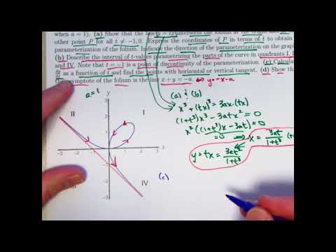 Repeat General Steps for Tracing a Cartesian Curve with examples of