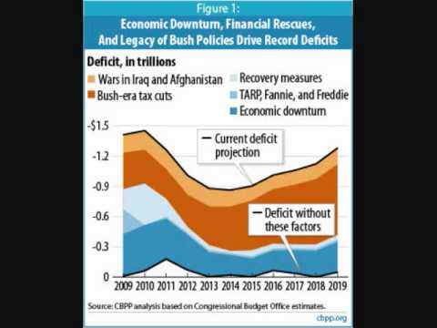 Growing Debt: The Bush Tax Cuts + Recession