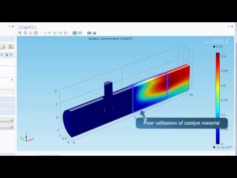 Model Porous Media Flow and Chemical Reaction in COMSOL Mult
