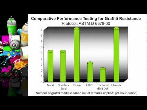 Solid Phenolic Panel Testing: Spec-Rite Designs
