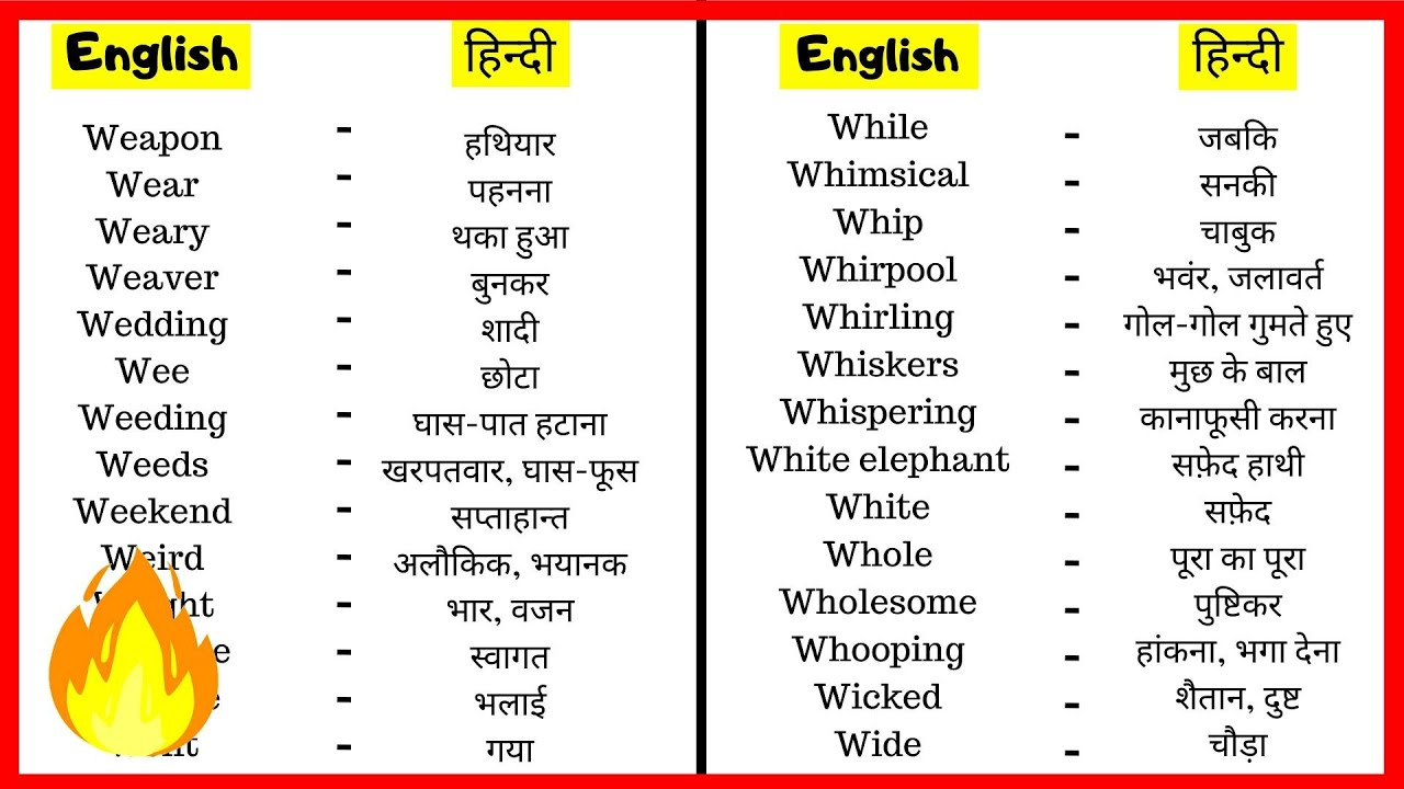 #34 | Online Hindi to English Word Meaning | English