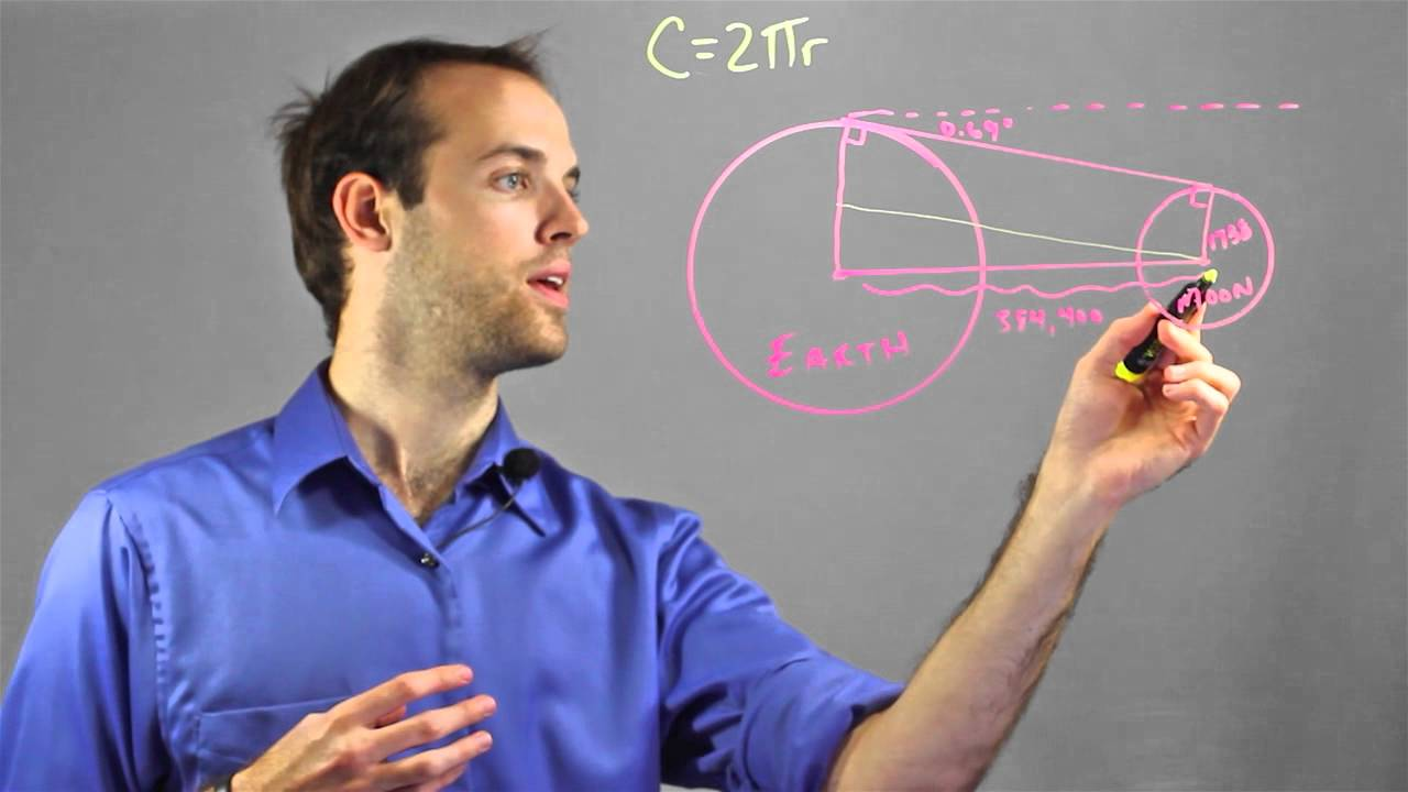 How To Find The Circumference Of The Earth Using The Angle Of The Moon :  Math Help