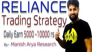 Reliance daily trading strategy earn 10000 rs daily by Manish Arya Research (Hindi)