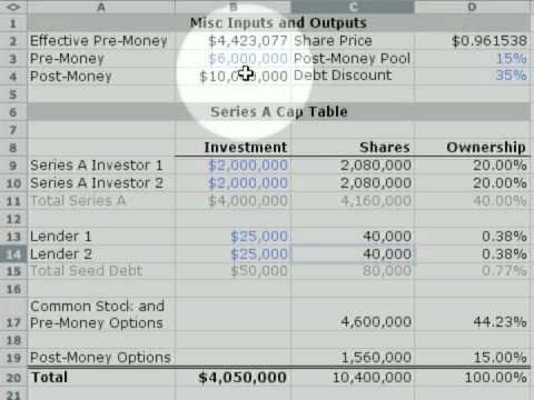 Venture Hacks Series A Cap Table