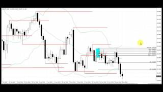 Best Forex Trading System | Easy Profits on the EURJPY Daily