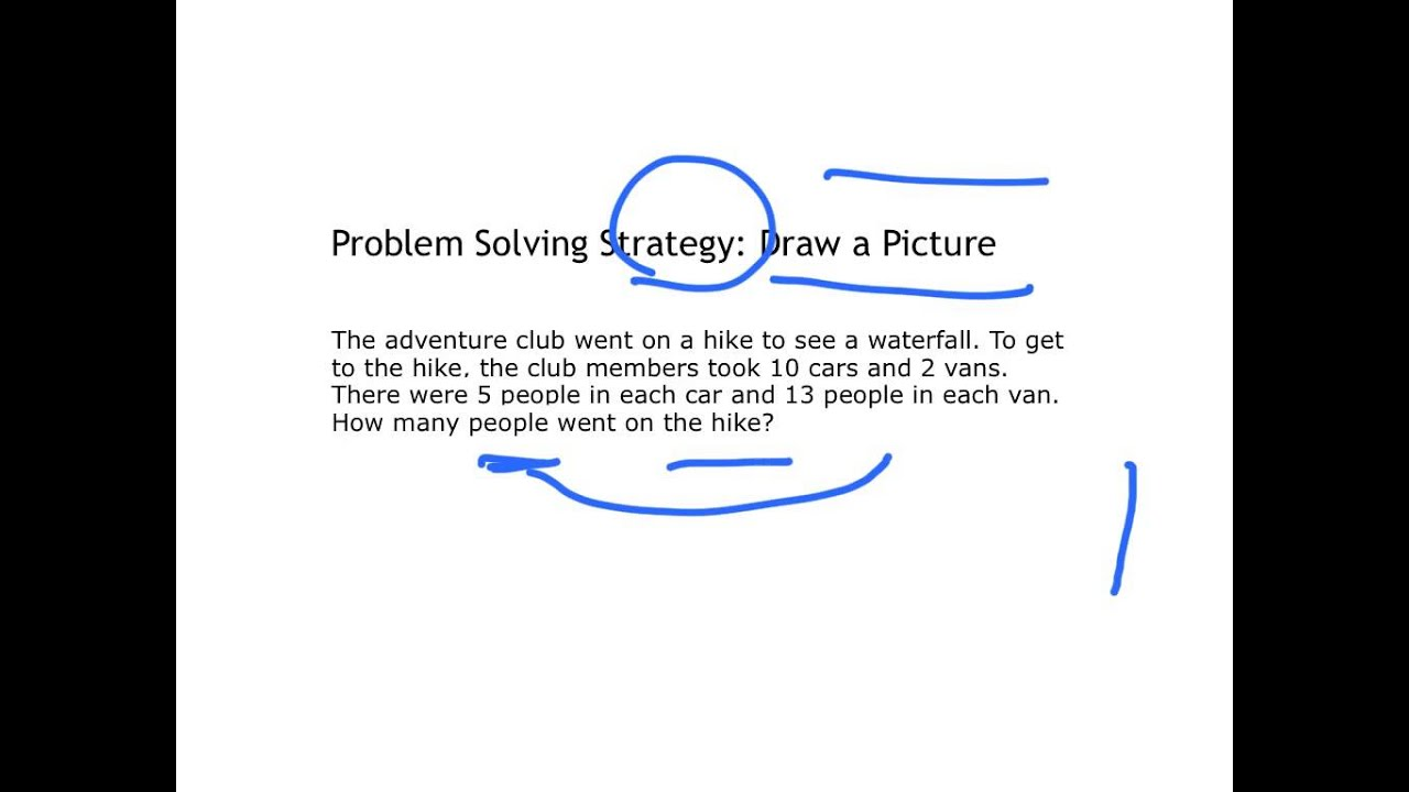 Draw a picture problem solving strategy youtube draw a picture problem solving strategy pooptronica