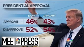 Full Pollsters: 'Trump Hasn't Expanded His Base Of Support'   Meet The Press   NBC News