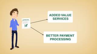 High-Risk Merchant Account & Payment Processing - Maverick BankCard, Inc.